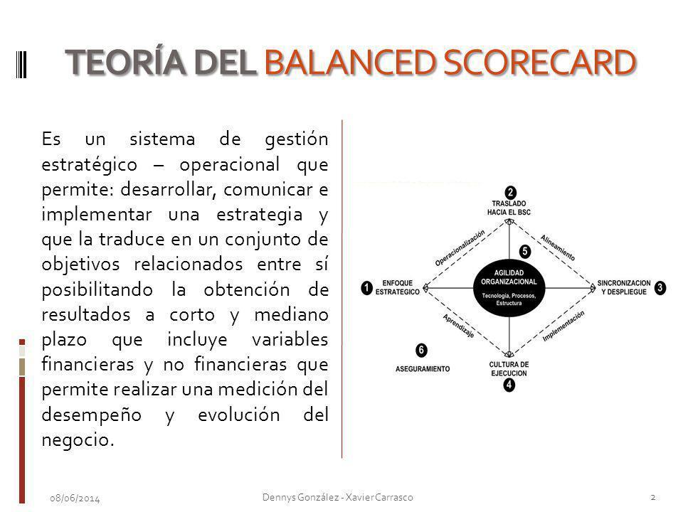 TEORÍA DEL BALANCED SCORECARD Es un sistema de gestión estratégico – operacional que permite: desarrollar, comunicar e implementar una estrategia y qu