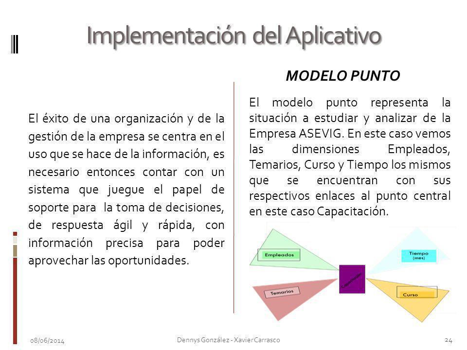 Implementación del Aplicativo El éxito de una organización y de la gestión de la empresa se centra en el uso que se hace de la información, es necesar