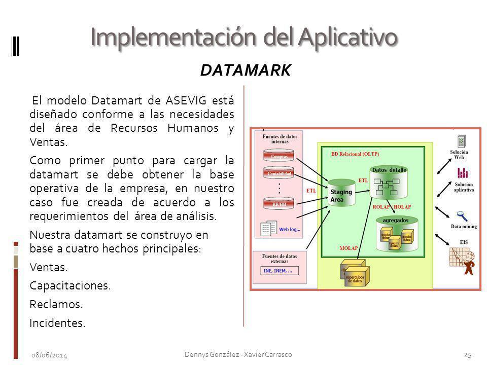 Implementación del Aplicativo El modelo Datamart de ASEVIG está diseñado conforme a las necesidades del área de Recursos Humanos y Ventas. Como primer