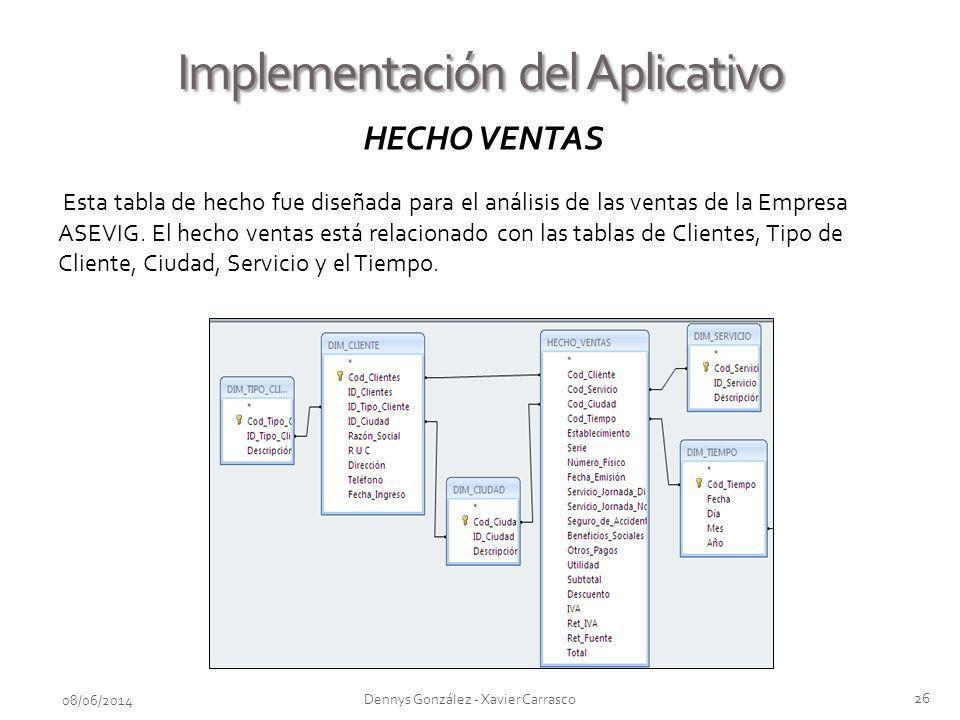 Implementación del Aplicativo Esta tabla de hecho fue diseñada para el análisis de las ventas de la Empresa ASEVIG. El hecho ventas está relacionado c