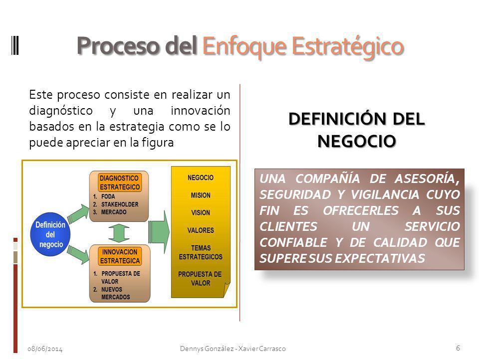 Proceso del Enfoque Estratégico Este proceso consiste en realizar un diagnóstico y una innovación basados en la estrategia como se lo puede apreciar e