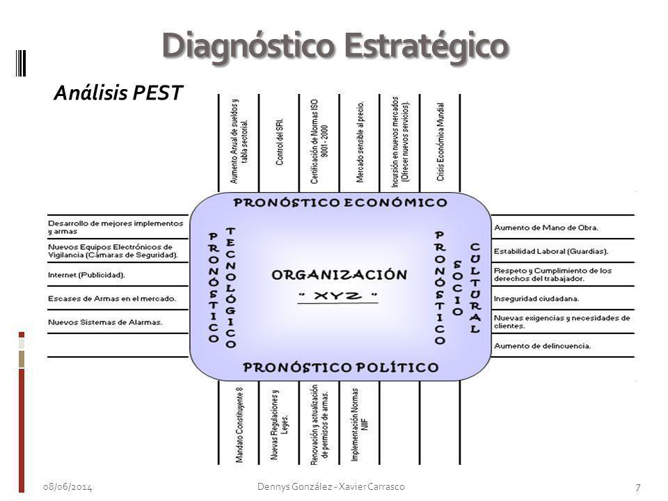 08/06/2014 7 Dennys González - Xavier Carrasco Diagnóstico Estratégico Análisis PEST