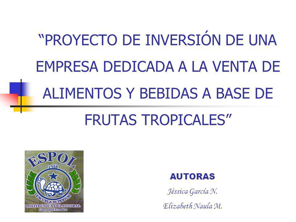 INTRODUCCIÓN Las Microempresas en el Ecuador Frutas Tropicales en el Ecuador Visión General Hawaiian Island