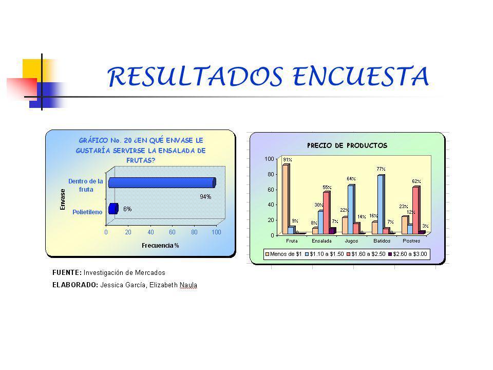 ANÁLISIS DEL CONSUMIDOR PERFIL DEL POSIBLE CLIENTE MERCADO OBJETIVO Prefieren ir acompañados.