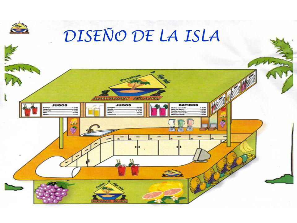 LOCALIZACIÓ N Hawaiian Island estará ubicado en el patio de comidas del Centro Comercial Mall del Sur