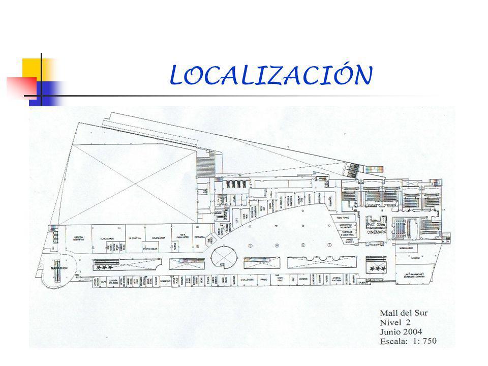 EQUIPOS REQUERIDOS Vitrinas Refrigerantes Juguera de dos pozos Licuadoras Microondas Exprimidor Caja Registradora