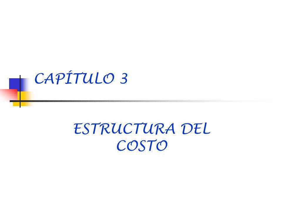 COSTO UNITARIO Materiales Directos Mano de Obra Directa Costos Indirectos de Fabricación
