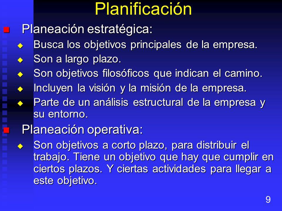 Planificación Planeación estratégica: Planeación estratégica: Busca los objetivos principales de la empresa.