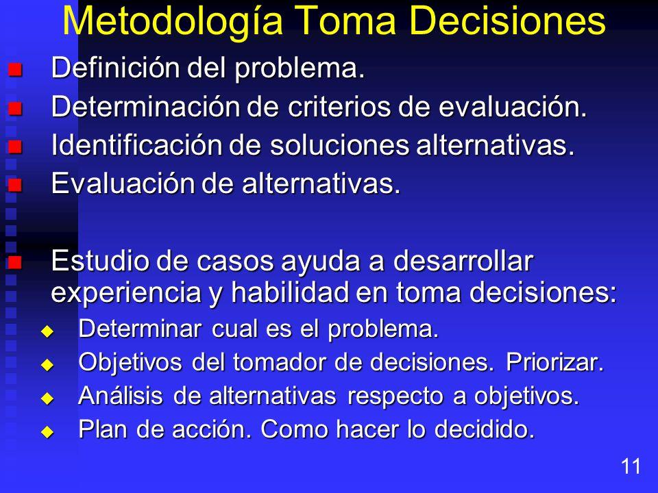 Metodología Toma Decisiones Definición del problema.