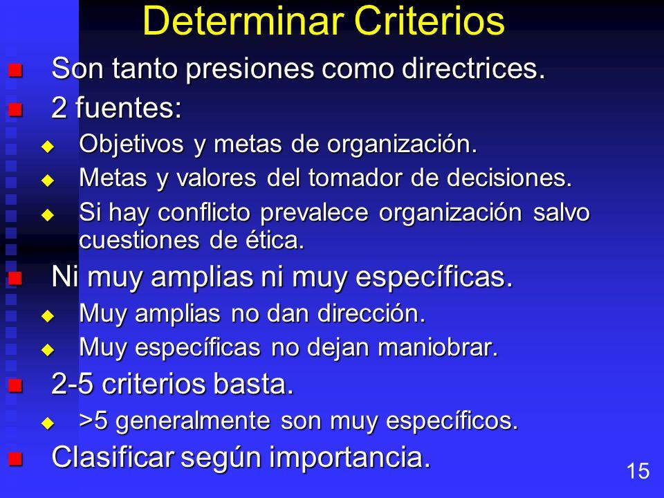 Determinar Criterios Son tanto presiones como directrices.