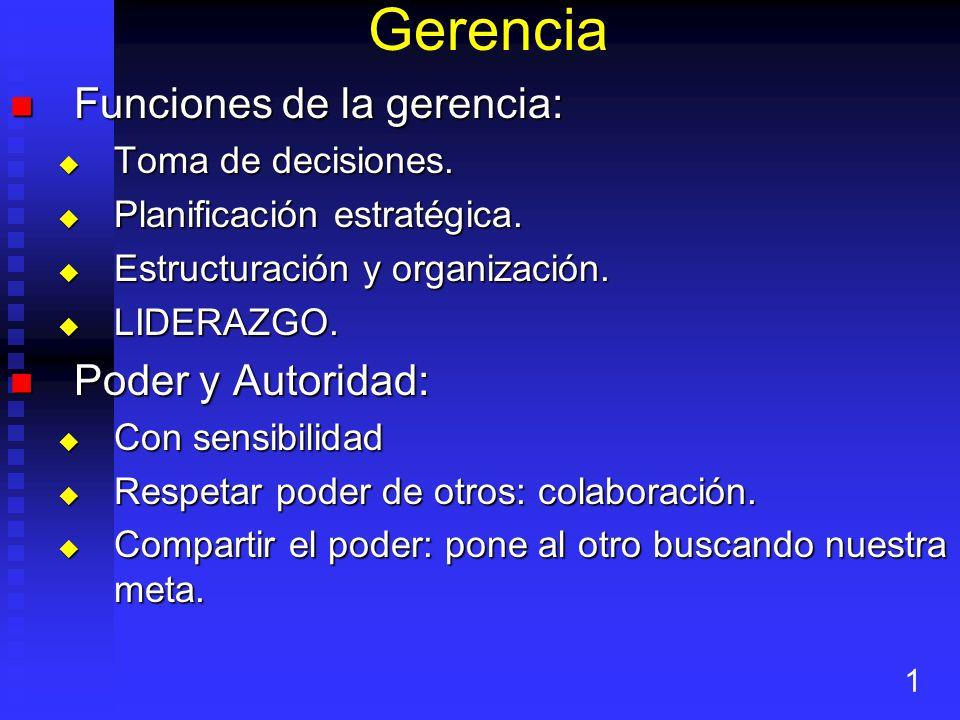 Gerencia Funciones de la gerencia: Funciones de la gerencia: Toma de decisiones.