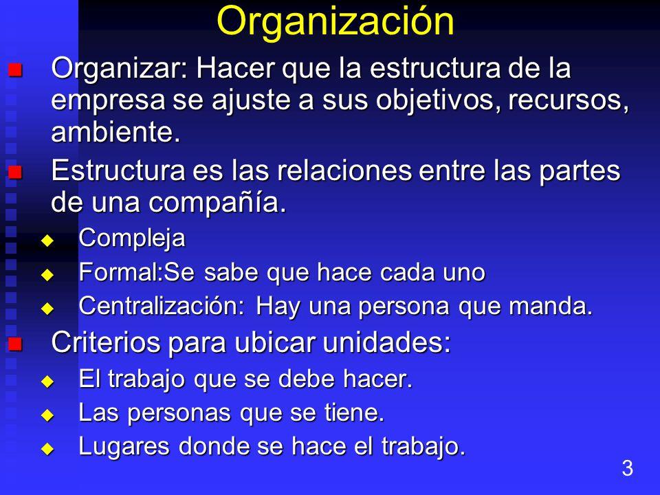 Organización Organizar: Hacer que la estructura de la empresa se ajuste a sus objetivos, recursos, ambiente.