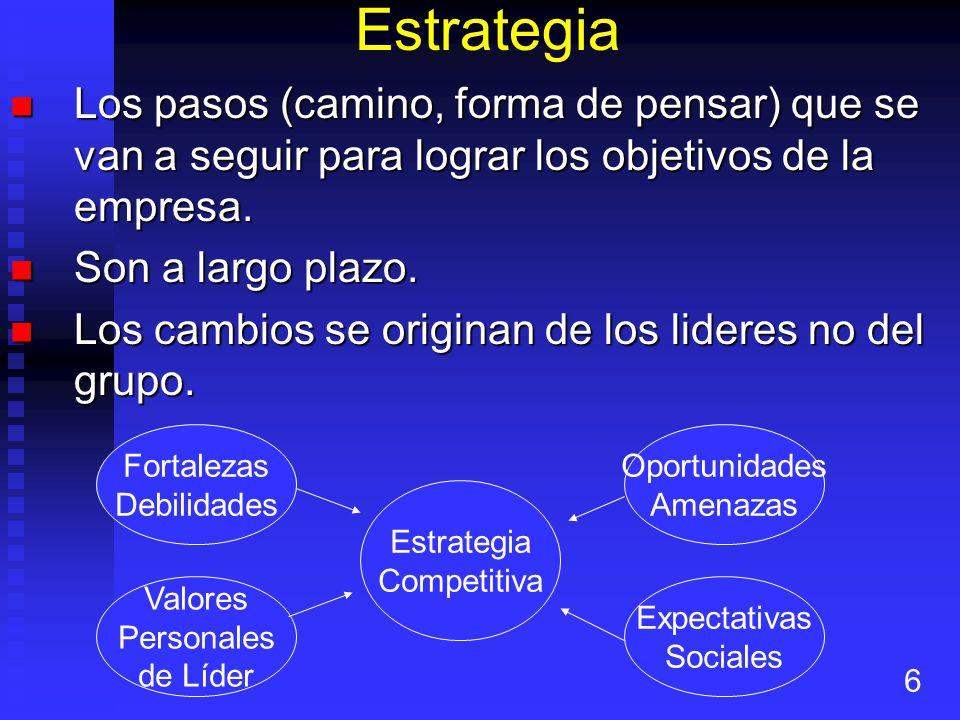 Estrategia Los pasos (camino, forma de pensar) que se van a seguir para lograr los objetivos de la empresa.