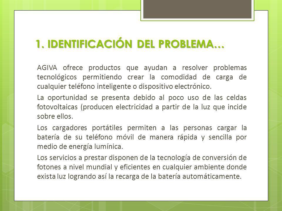 1. IDENTIFICACIÓN DEL PROBLEMA… AGIVA ofrece productos que ayudan a resolver problemas tecnológicos permitiendo crear la comodidad de carga de cualqui