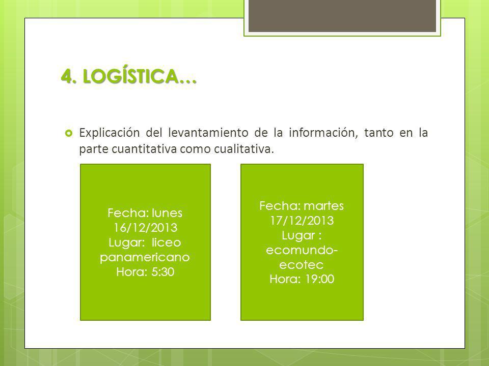 4. LOGÍSTICA… Explicación del levantamiento de la información, tanto en la parte cuantitativa como cualitativa. Fecha: lunes 16/12/2013 Lugar: liceo p