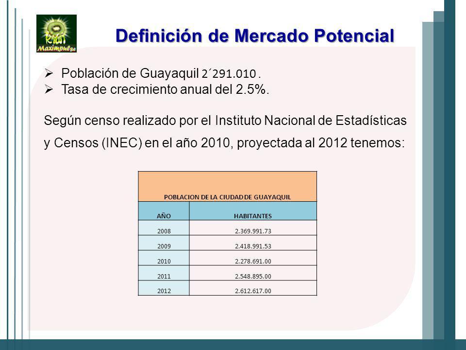 Población de Guayaquil 2´291.010.Tasa de crecimiento anual del 2.5%.