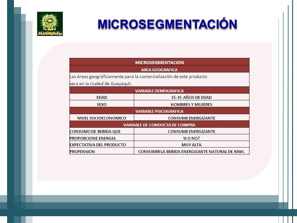 MICROSEGMENTACIÓNMICROSEGMENTACIÓN MICROSEGMENTACION AREA GEOGRAFICA Las áreas geográficamente para la comercialización de este producto sera en la ciudad de Guayaquil.
