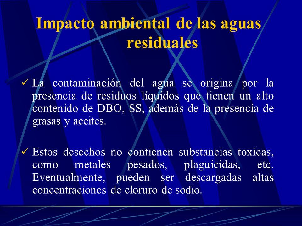 La contaminación del agua se origina por la presencia de residuos líquidos que tienen un alto contenido de DBO, SS, además de la presencia de grasas y