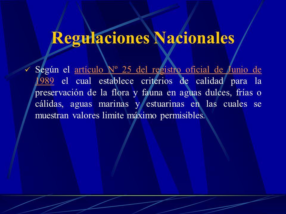Regulaciones Nacionales Según el artículo Nº 25 del registro oficial de Junio de 1989 el cual establece criterios de calidad para la preservación de l