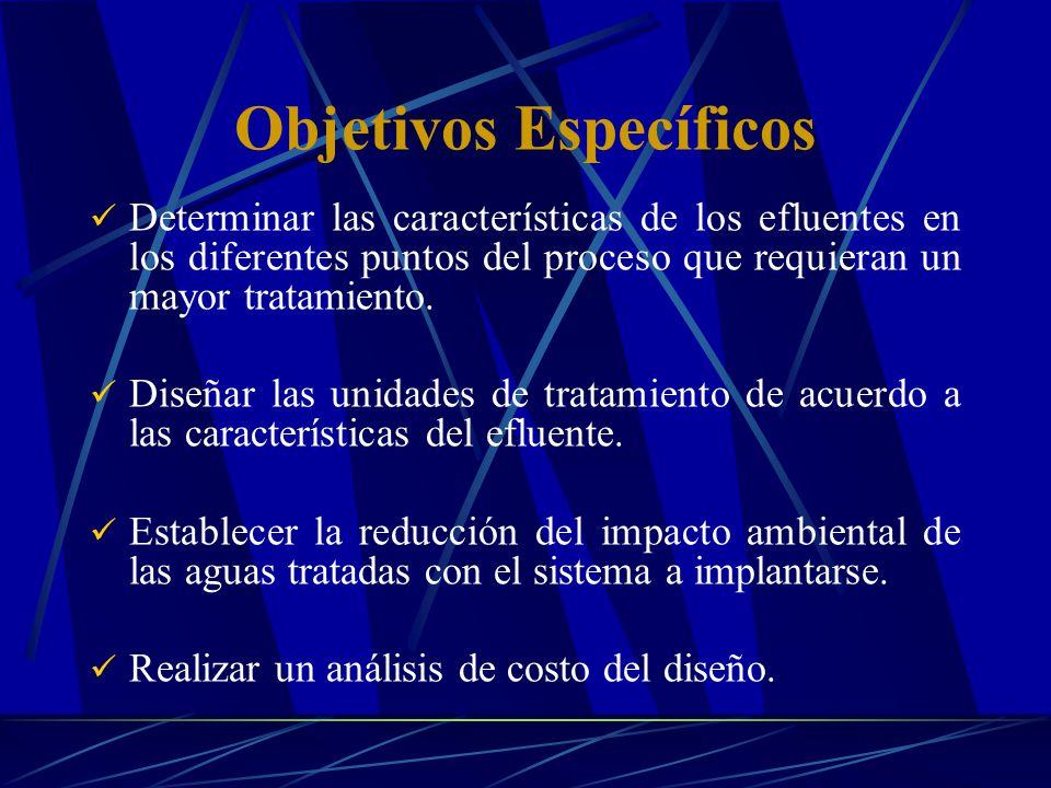 Objetivos Específicos Determinar las características de los efluentes en los diferentes puntos del proceso que requieran un mayor tratamiento. Diseñar