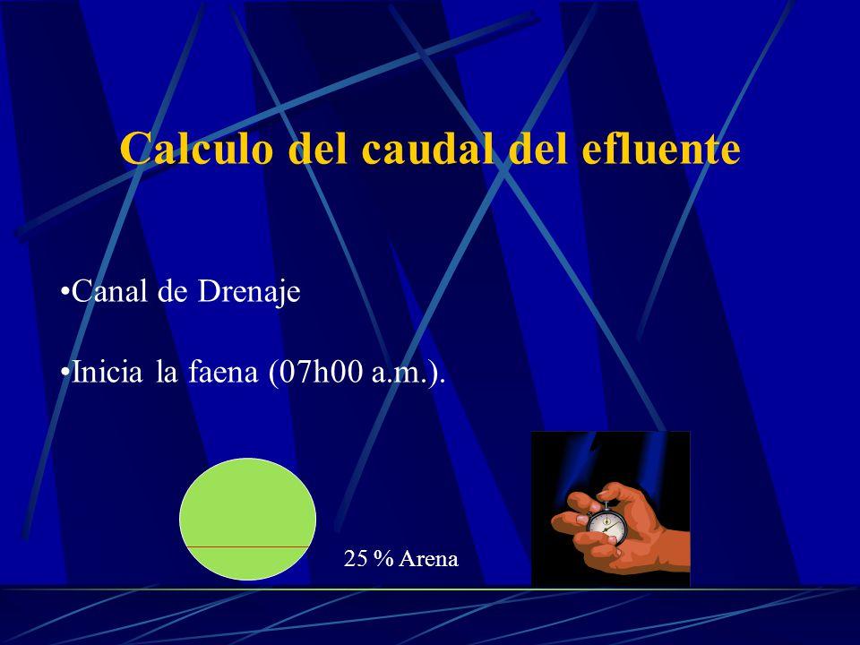 Calculo del caudal del efluente Canal de Drenaje Inicia la faena (07h00 a.m.). 25 % Arena