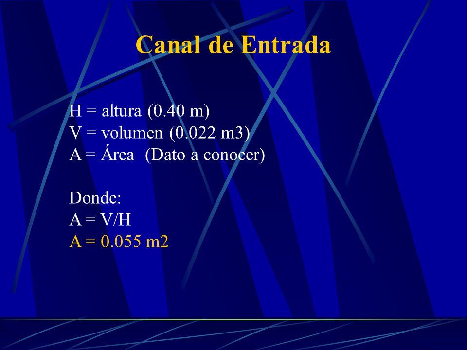 Canal de Entrada H = altura (0.40 m) V = volumen (0.022 m3) A = Área (Dato a conocer) Donde: A = V/H A = 0.055 m2