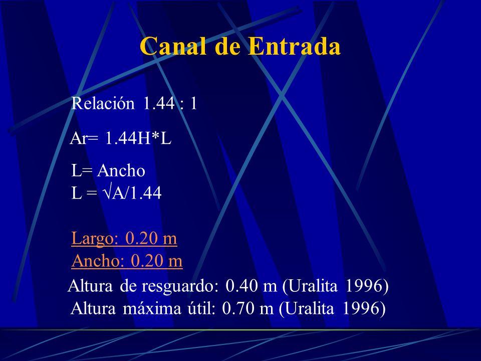 Canal de Entrada Relación 1.44 : 1 L= Ancho L = A/1.44 Largo: 0.20 m Ancho: 0.20 m Ar= 1.44H*L Altura de resguardo: 0.40 m (Uralita 1996) Altura máxim