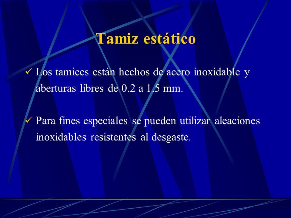 Tamiz estático Los tamices están hechos de acero inoxidable y aberturas libres de 0.2 a 1.5 mm. Para fines especiales se pueden utilizar aleaciones in