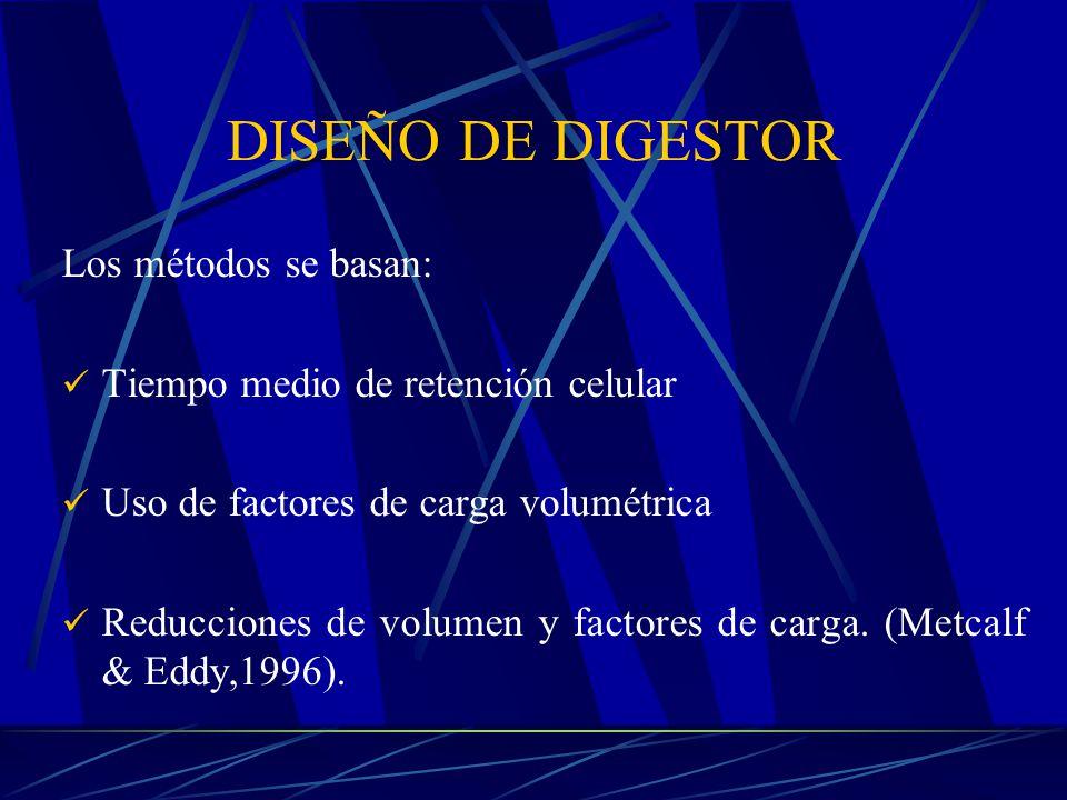 DISEÑO DE DIGESTOR Los métodos se basan: Tiempo medio de retención celular Uso de factores de carga volumétrica Reducciones de volumen y factores de c
