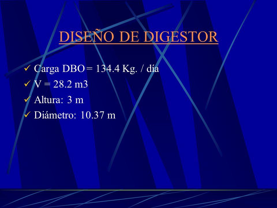 DISEÑO DE DIGESTOR Carga DBO = 134.4 Kg. / día V = 28.2 m3 Altura: 3 m Diámetro: 10.37 m