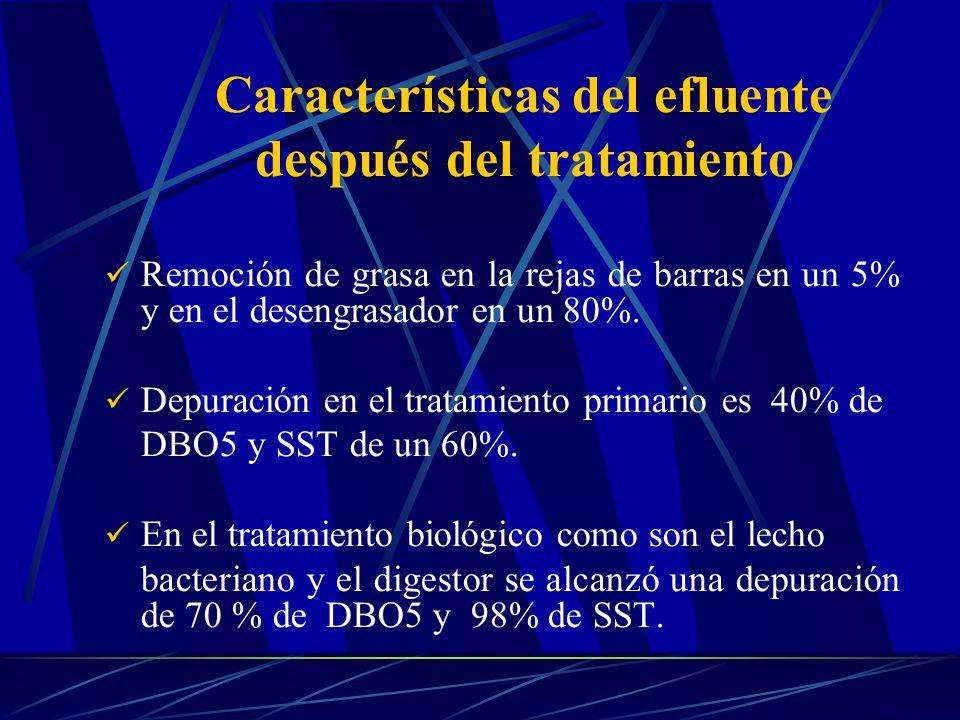 Características del efluente después del tratamiento Remoción de grasa en la rejas de barras en un 5% y en el desengrasador en un 80%. Depuración en e