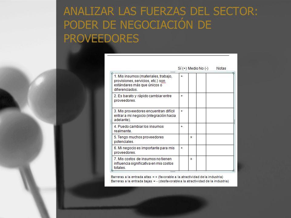 ANALIZAR LAS FUERZAS DEL SECTOR: PODER DE NEGOCIACIÓN DE PROVEEDORES