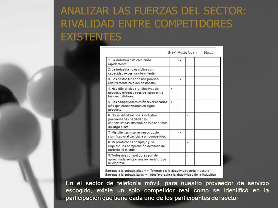 ANALIZAR LAS FUERZAS DEL SECTOR: RIVALIDAD ENTRE COMPETIDORES EXISTENTES En el sector de telefonía móvil, para nuestro proveedor de servicio escogido,