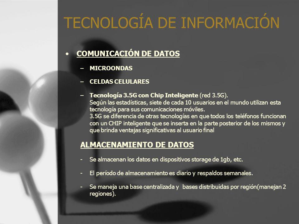 COMUNICACIÓN DE DATOS –MICROONDAS –CELDAS CELULARES –Tecnología 3.5G con Chip Inteligente (red 3.5G). Según las estadísticas, siete de cada 10 usuario