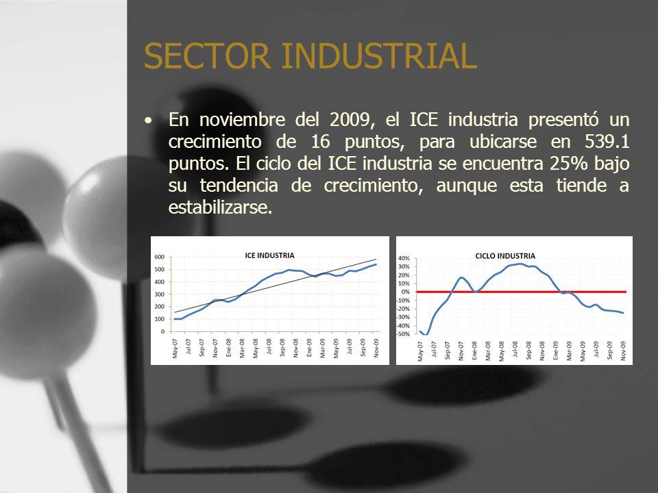 SECTOR INDUSTRIAL En noviembre del 2009, el ICE industria presentó un crecimiento de 16 puntos, para ubicarse en 539.1 puntos. El ciclo del ICE indust