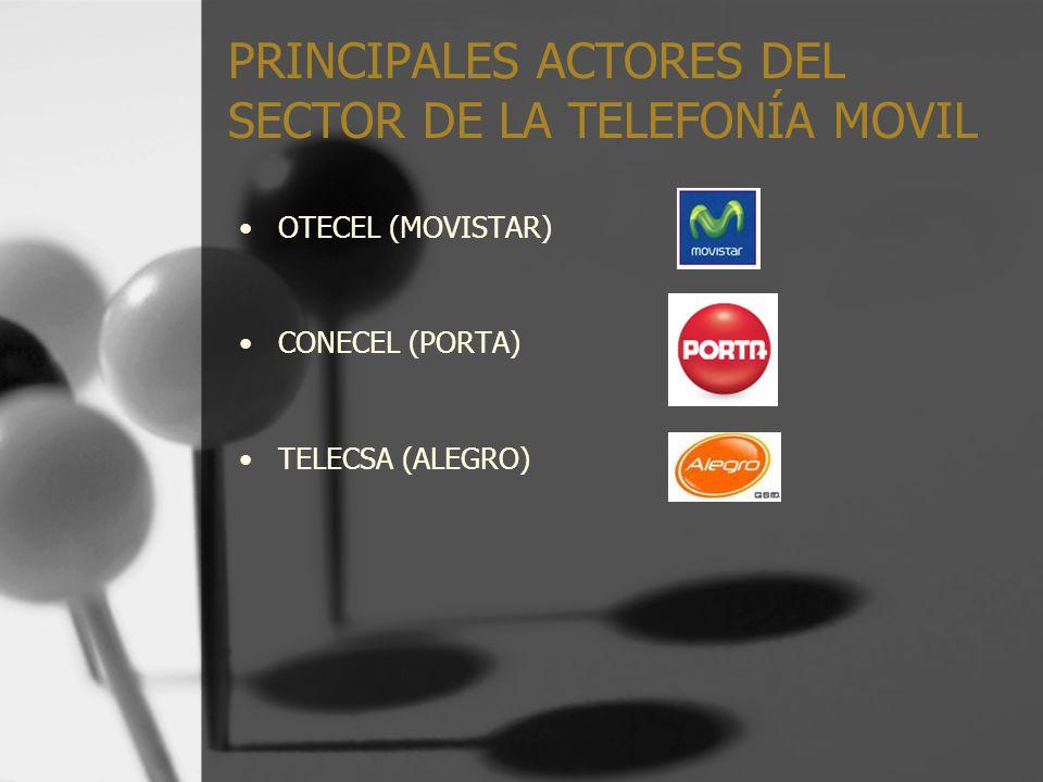 PRINCIPALES ACTORES DEL SECTOR DE LA TELEFONÍA MOVIL OTECEL (MOVISTAR) CONECEL (PORTA) TELECSA (ALEGRO)