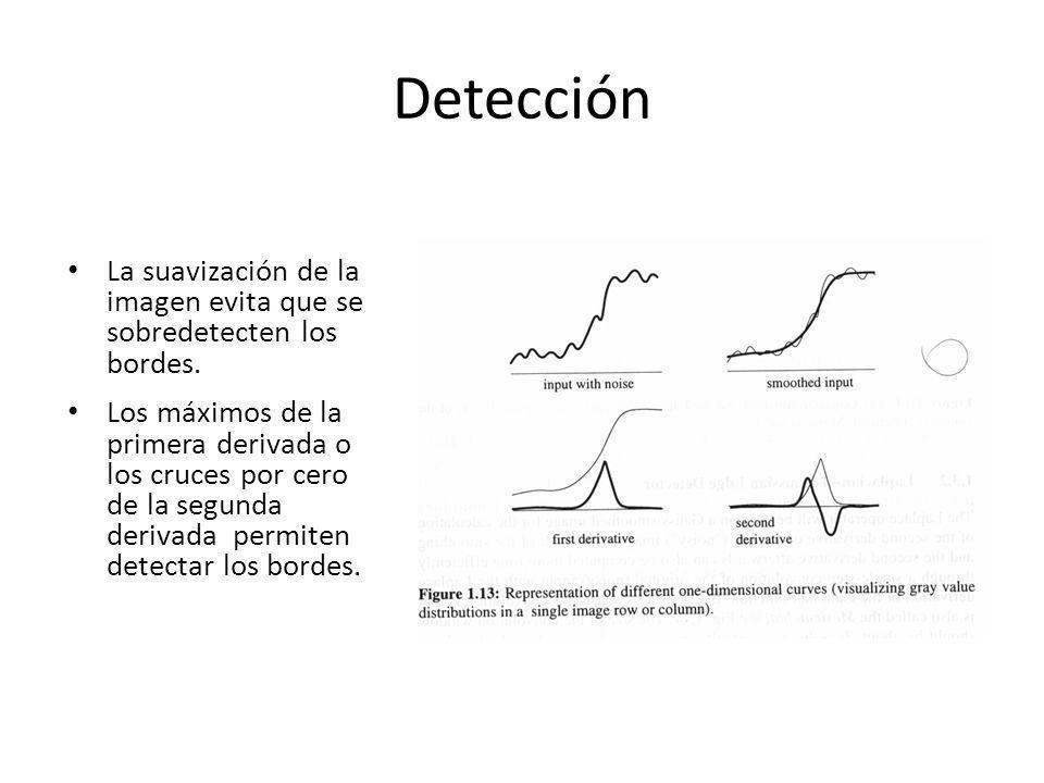 Detección La suavización de la imagen evita que se sobredetecten los bordes. Los máximos de la primera derivada o los cruces por cero de la segunda de