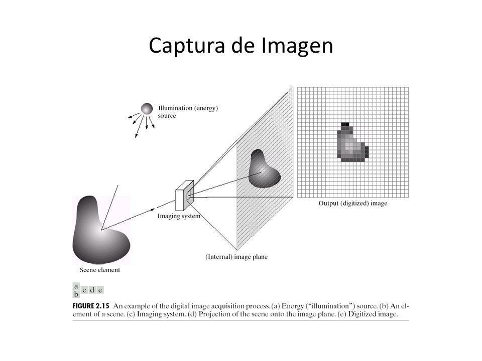 Captura de Imagen
