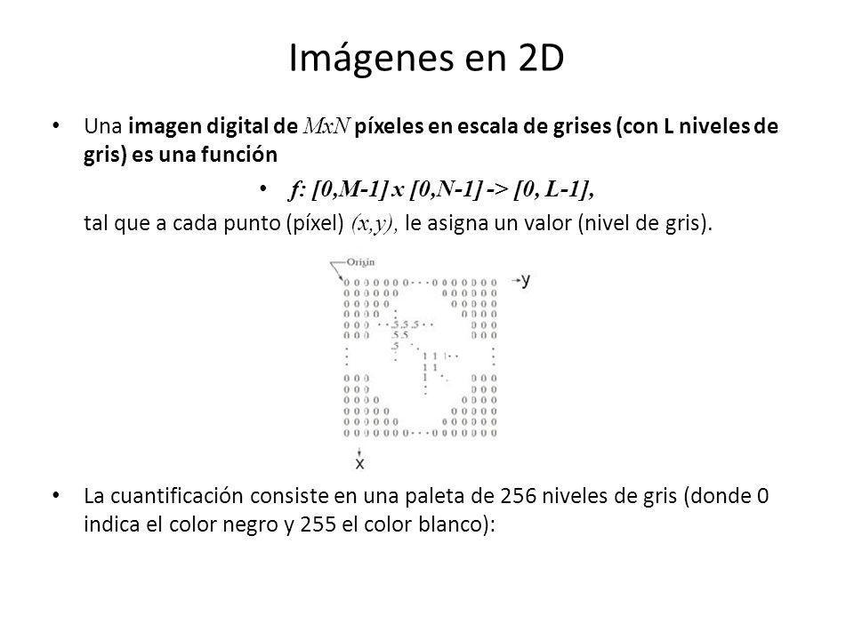 Imágenes en 2D Una imagen digital de MxN píxeles en escala de grises (con L niveles de gris) es una función f: [0,M-1] x [0,N-1] -> [0, L-1], tal que
