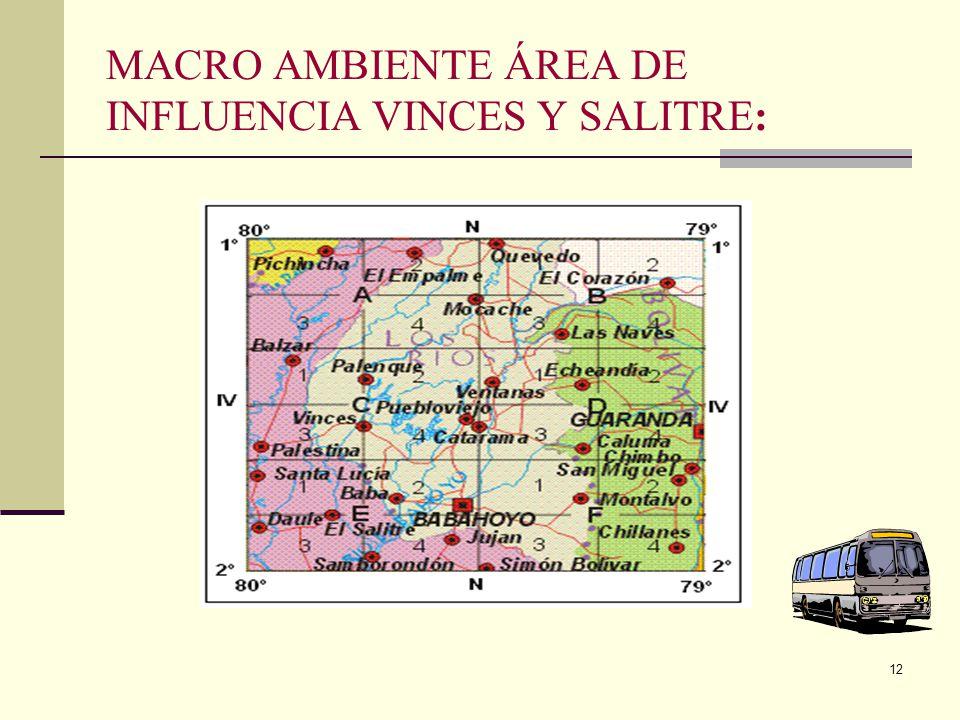 11 ESTUDIO DE MERCADO La implantación del proyecto en un periodo de tiempo determinado esta sujeta a un estudio del mercado, el cual busca probar que