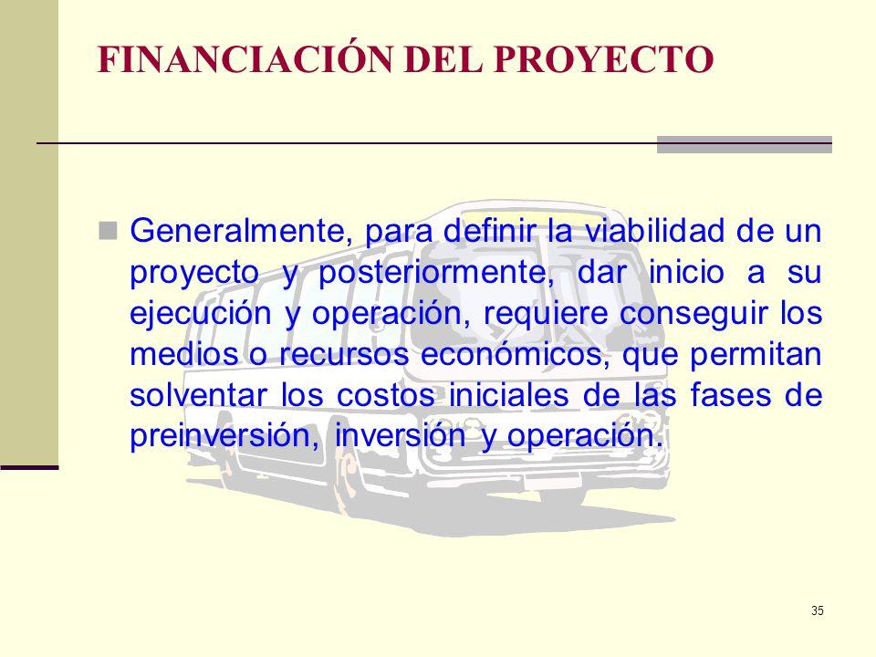 34 INVERSIÓN TOTAL DEL PROYECTO