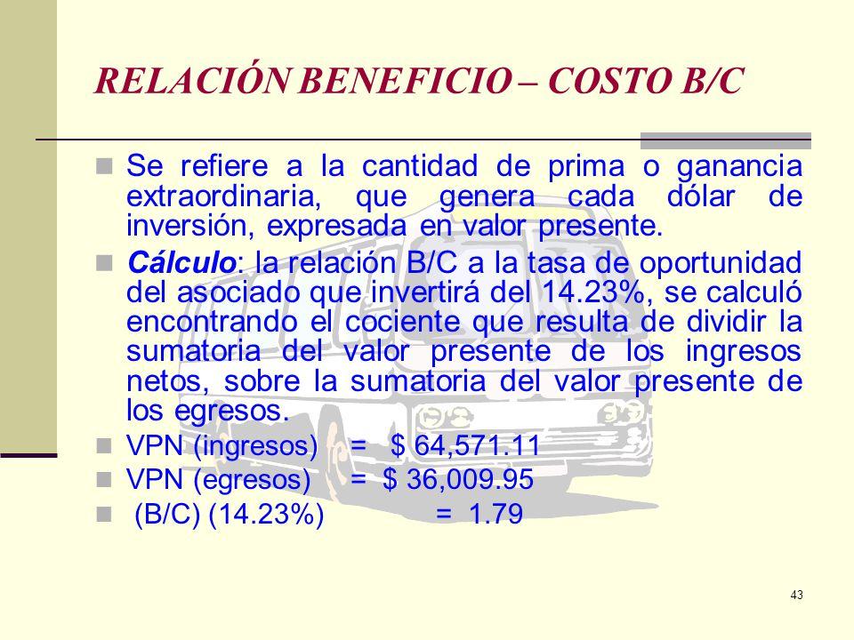 42 TASA INTERNA DE RETORNO (TIR) La Tasa Interna de Retorno (TIR) es la tasa de interés que hace que el Valor Presente Neto (VPN) de la comercializado