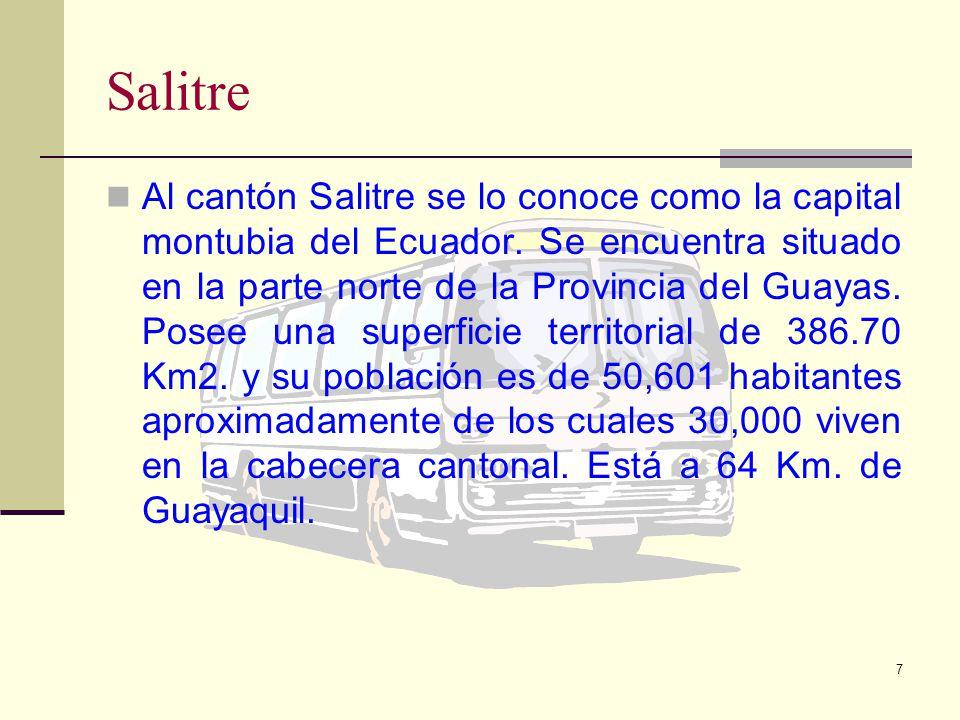 7 Salitre Al cantón Salitre se lo conoce como la capital montubia del Ecuador.