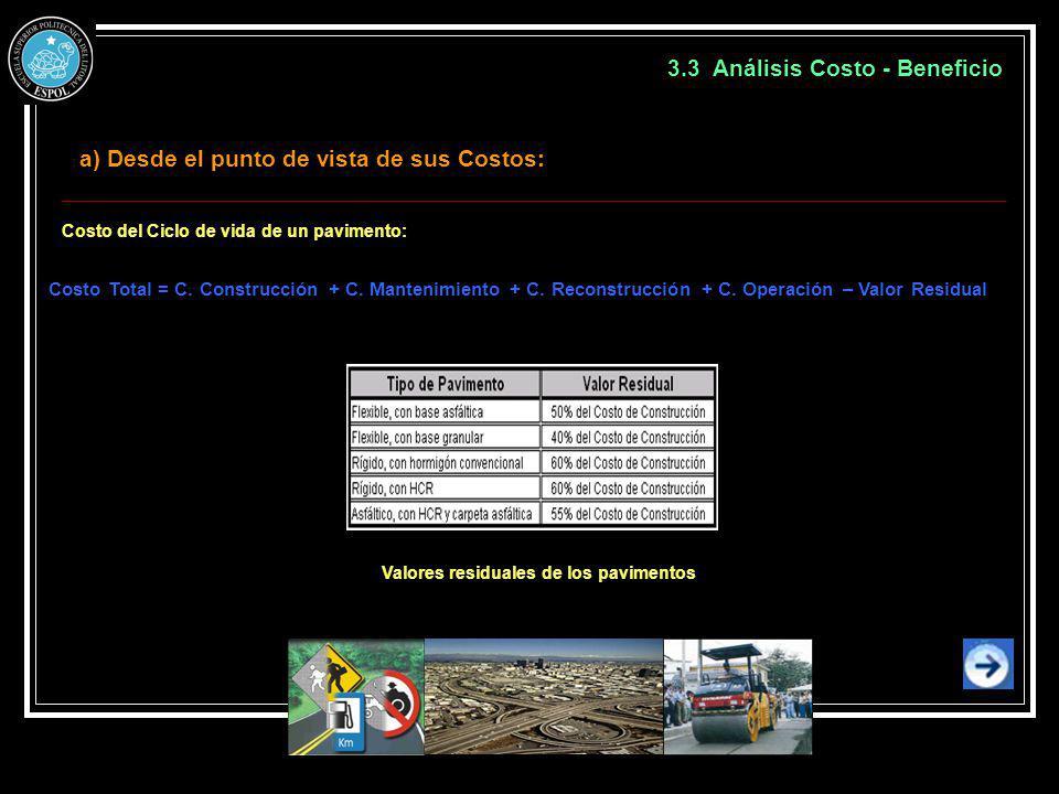 3.3 Análisis Costo - Beneficio a) Desde el punto de vista de sus Costos: Costo del Ciclo de vida de un pavimento: Valores residuales de los pavimentos