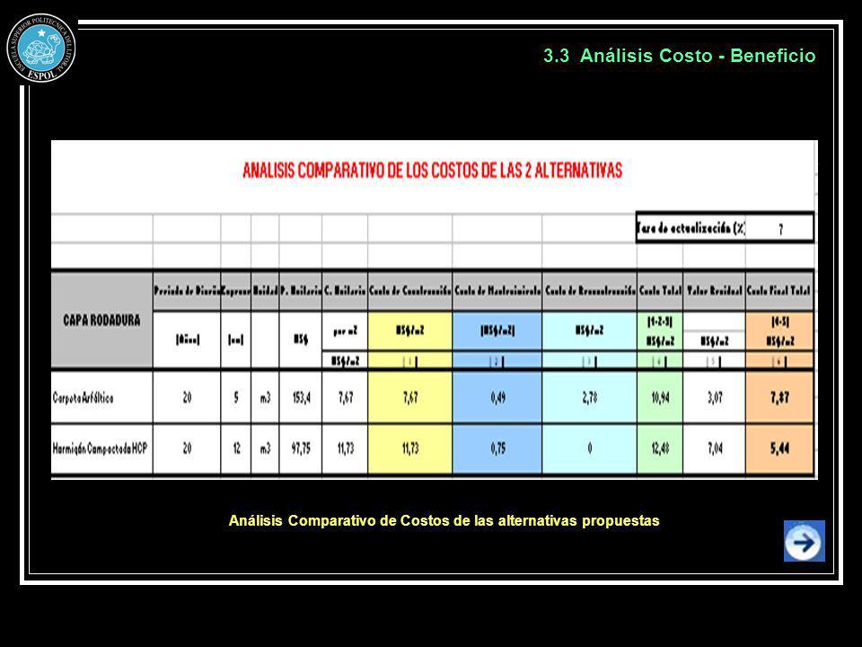 3.3 Análisis Costo - Beneficio Análisis Comparativo de Costos de las alternativas propuestas