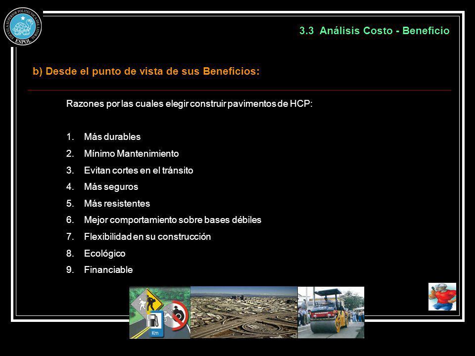 3.3 Análisis Costo - Beneficio b) Desde el punto de vista de sus Beneficios: Razones por las cuales elegir construir pavimentos de HCP: 1.Más durables