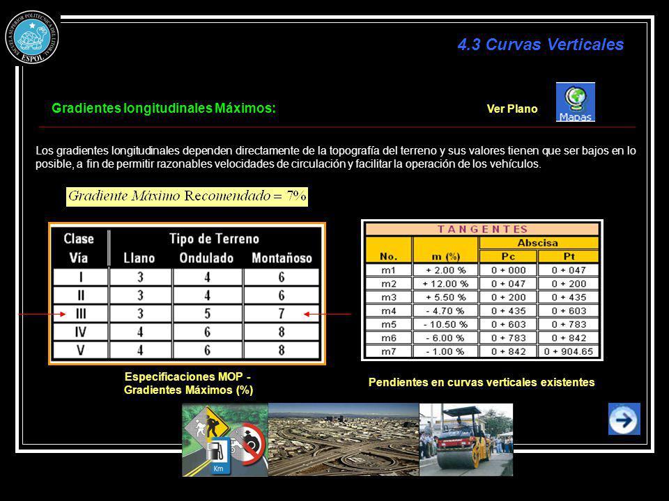 4.3 Curvas Verticales Gradientes longitudinales Máximos: Los gradientes longitudinales dependen directamente de la topografía del terreno y sus valore