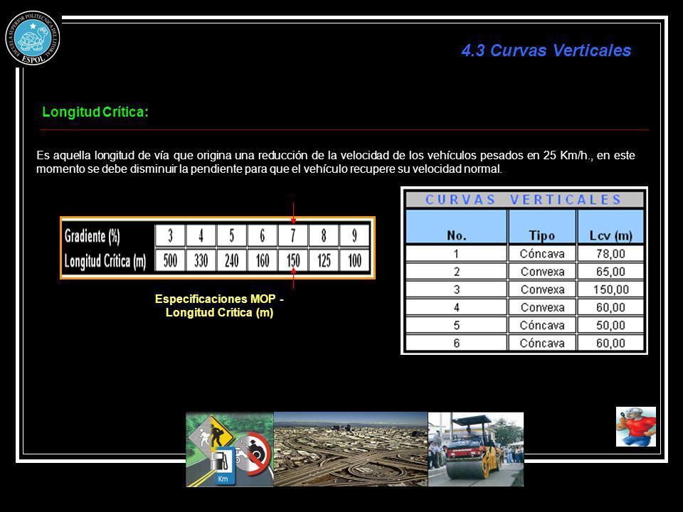 4.3 Curvas Verticales Longitud Crítica: Es aquella longitud de vía que origina una reducción de la velocidad de los vehículos pesados en 25 Km/h., en