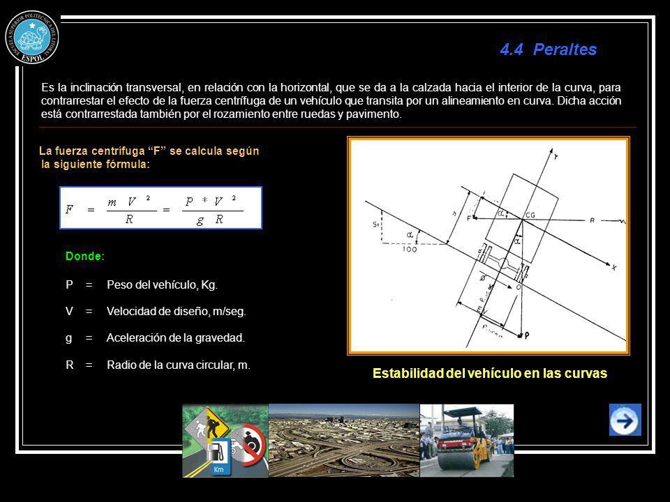 4.4 Peraltes Es la inclinación transversal, en relación con la horizontal, que se da a la calzada hacia el interior de la curva, para contrarrestar el