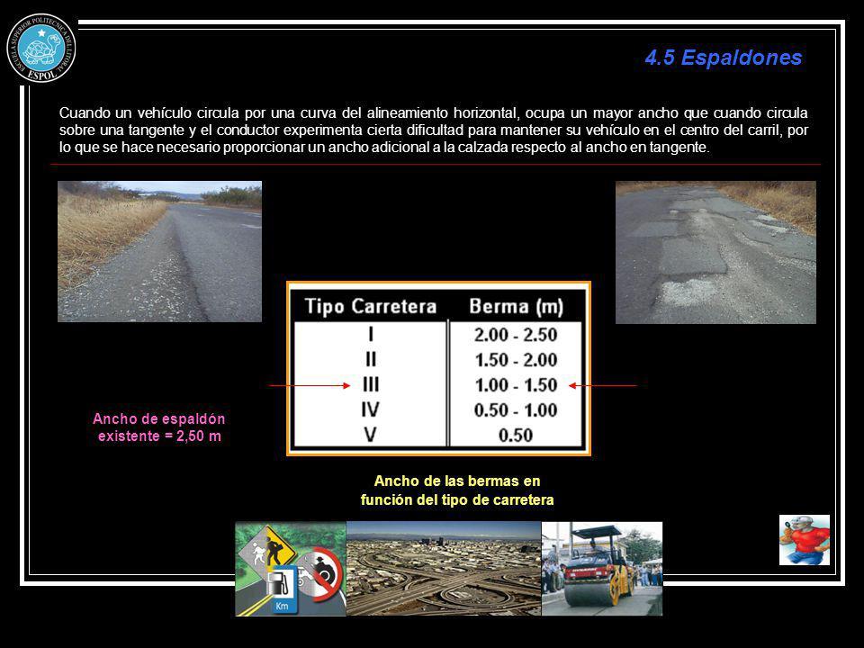 4.5 Espaldones Ancho de las bermas en función del tipo de carretera Cuando un vehículo circula por una curva del alineamiento horizontal, ocupa un may